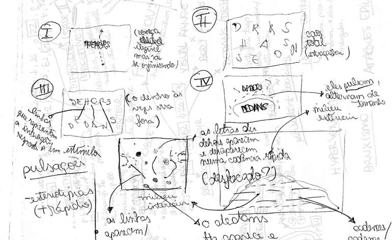 Visual Perception Cartography - Sketches